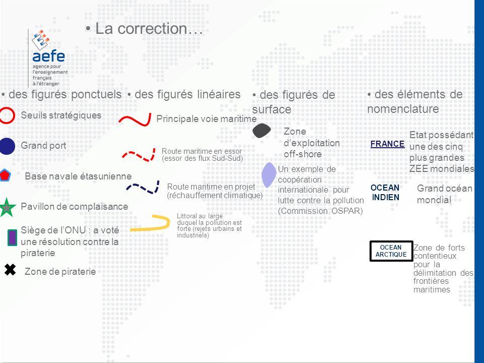 La correction… des figurés ponctuels des figurés linéaires