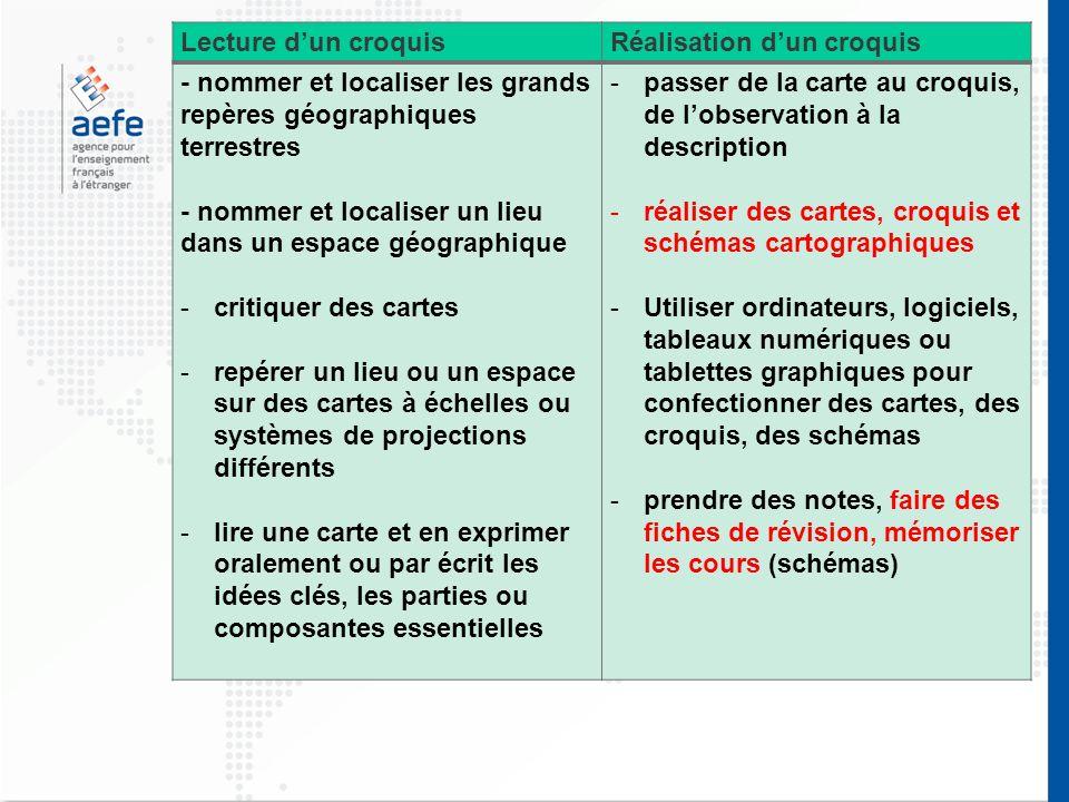 Lecture d'un croquis Réalisation d'un croquis. - nommer et localiser les grands repères géographiques terrestres.