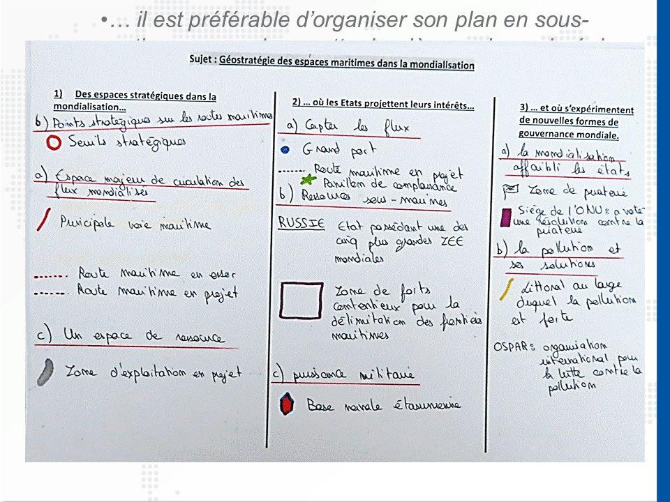 … il est préférable d'organiser son plan en sous-parties comme dans cette dernière copie, malgré des imperfections