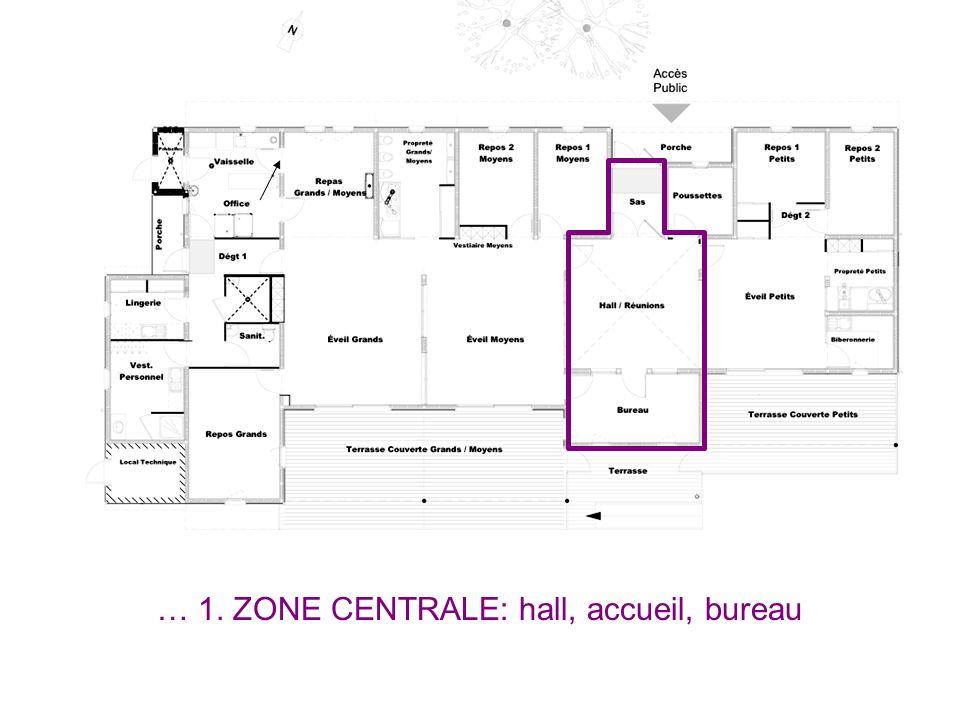 … 1. ZONE CENTRALE: hall, accueil, bureau