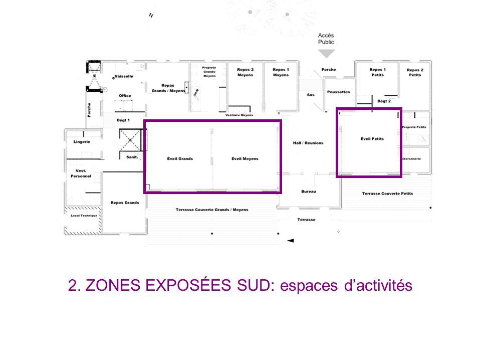 2. ZONES EXPOSÉES SUD: espaces d'activités