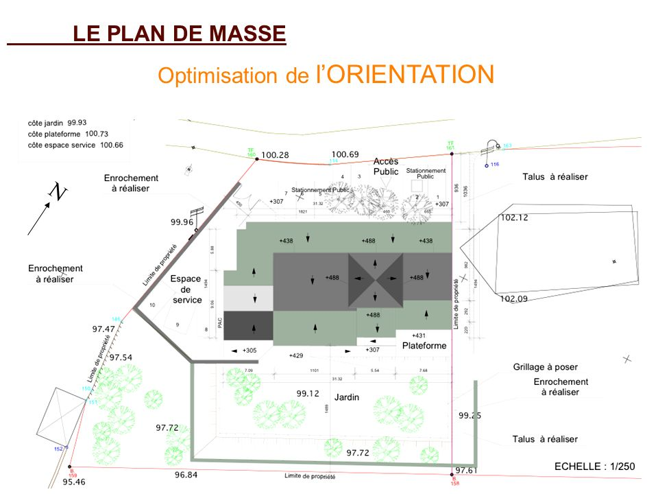 Optimisation de l'ORIENTATION