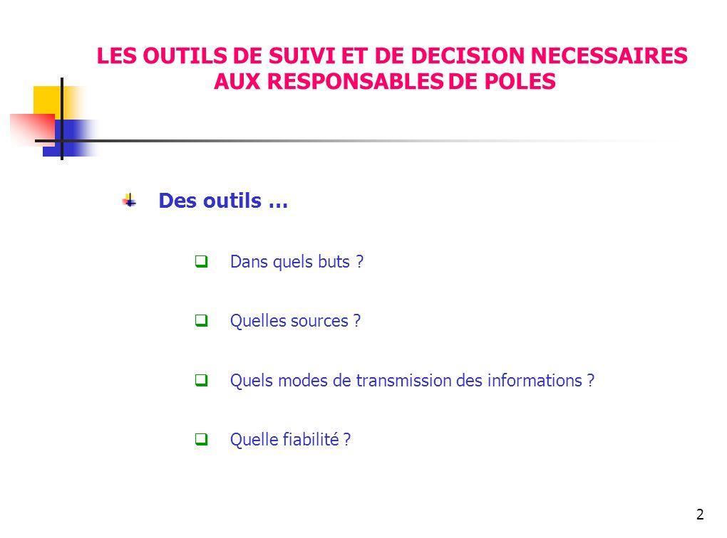 LES OUTILS DE SUIVI ET DE DECISION NECESSAIRES AUX RESPONSABLES DE POLES