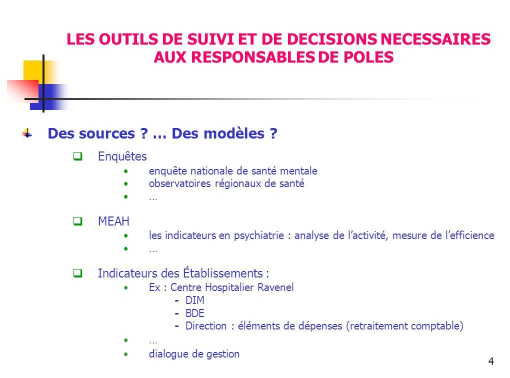 LES OUTILS DE SUIVI ET DE DECISIONS NECESSAIRES AUX RESPONSABLES DE POLES