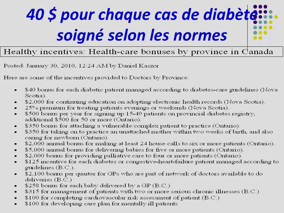 40 $ pour chaque cas de diabète soigné selon les normes
