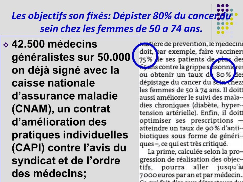 Les objectifs son fixés: Dépister 80% du cancer du sein chez les femmes de 50 a 74 ans.