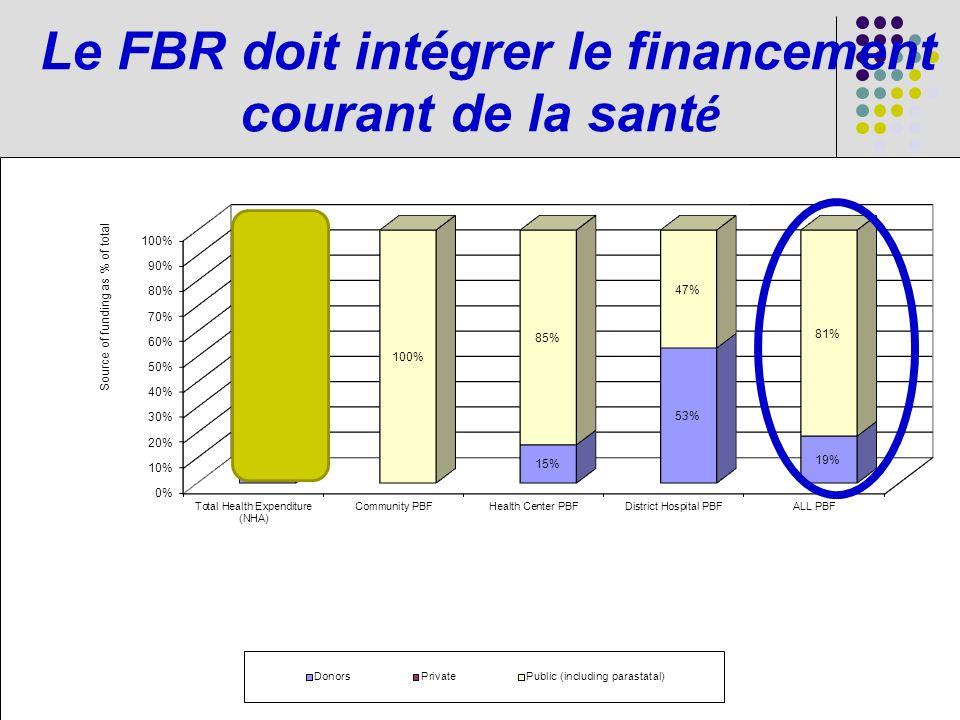 Le FBR doit intégrer le financement courant de la santé