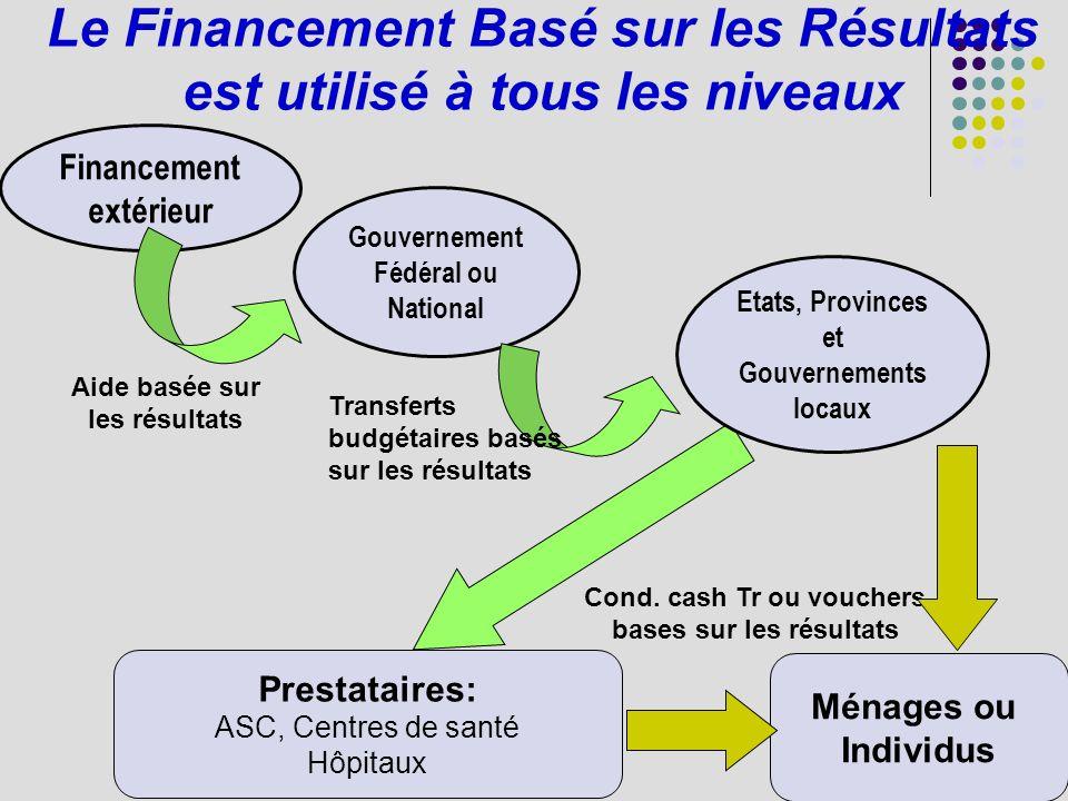 Le Financement Basé sur les Résultats est utilisé à tous les niveaux