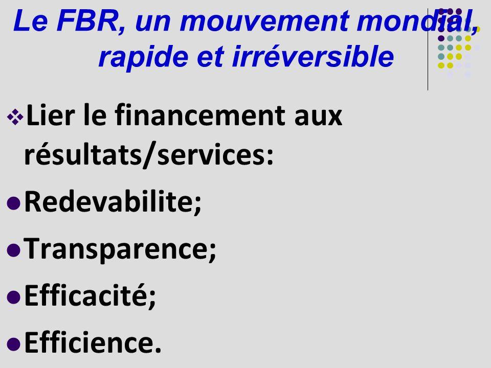 Le FBR, un mouvement mondial, rapide et irréversible