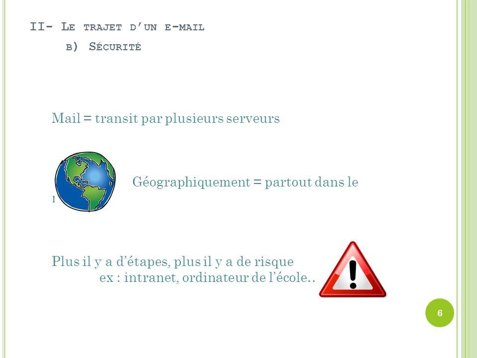 II- Le trajet d'un e-mail