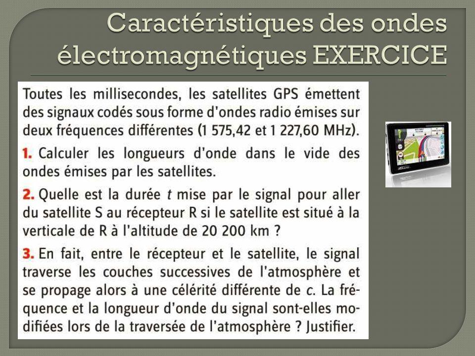 Caractéristiques des ondes électromagnétiques EXERCICE