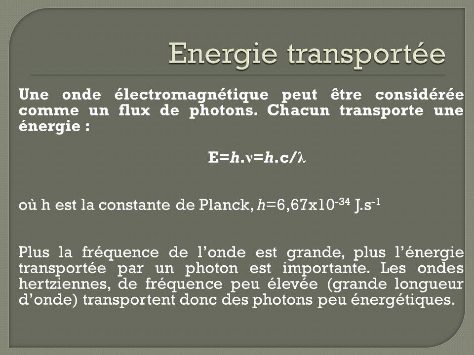 Energie transportée Une onde électromagnétique peut être considérée comme un flux de photons. Chacun transporte une énergie :
