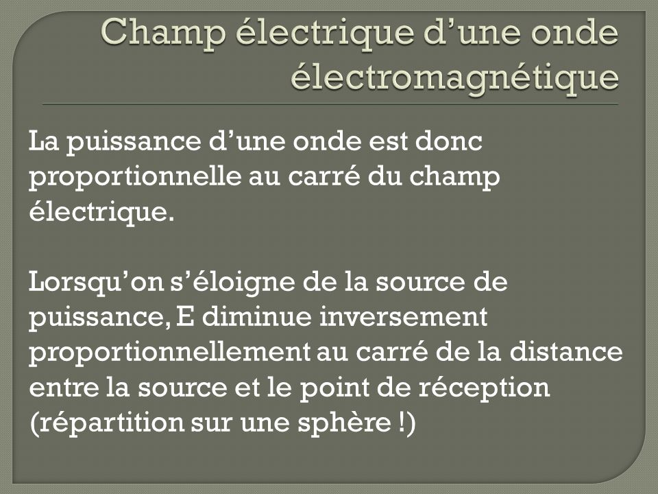 Champ électrique d'une onde électromagnétique