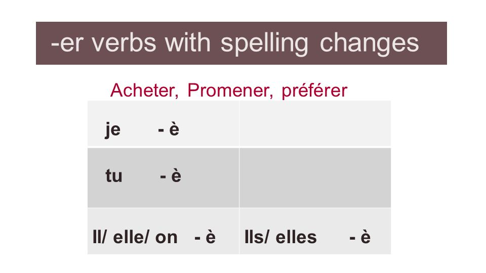 -er verbs with spelling changes