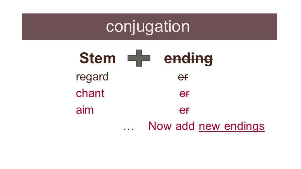 conjugation Stem ending regard er chant er aim er … Now add new endings