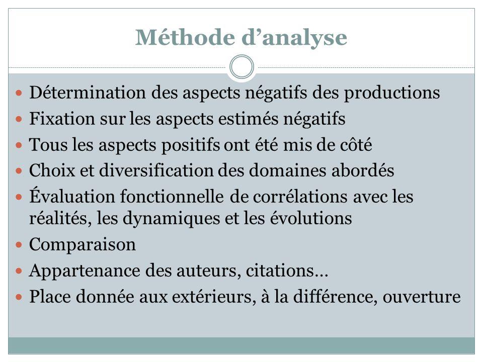 Méthode d'analyse Détermination des aspects négatifs des productions