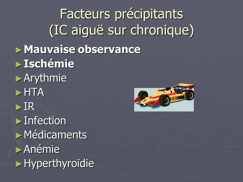 Facteurs précipitants (IC aiguë sur chronique)