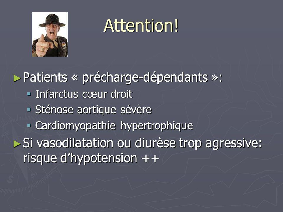 Attention! Patients « précharge-dépendants »:
