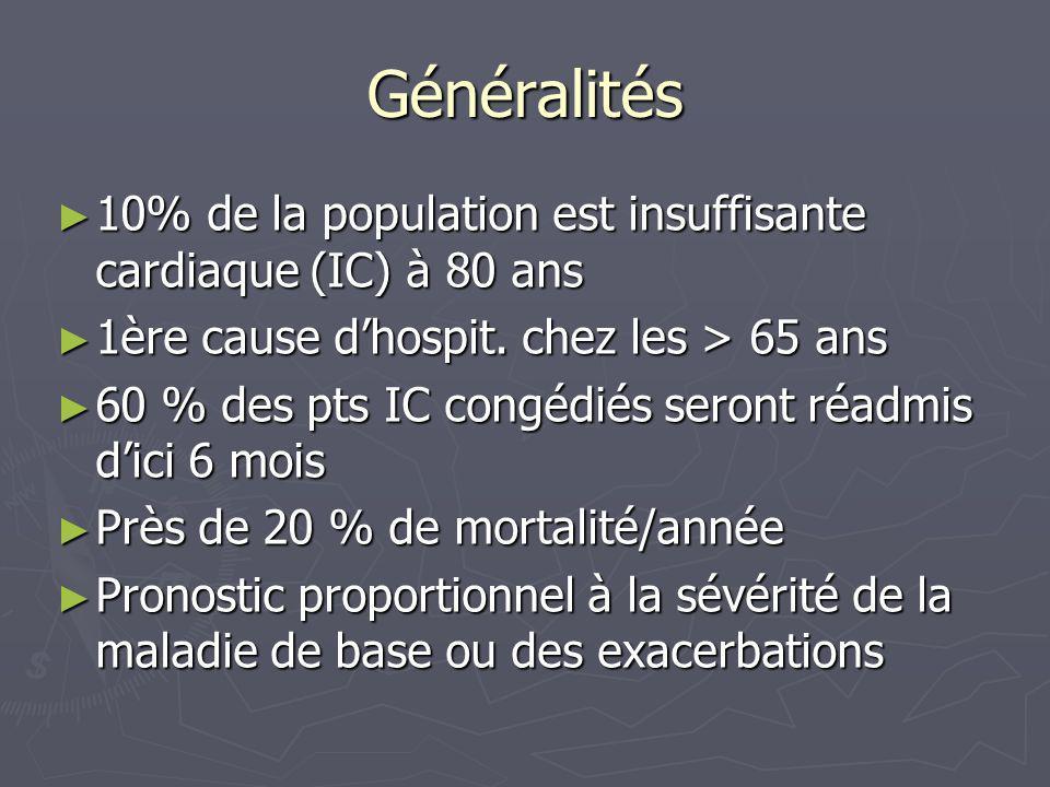 Généralités 10% de la population est insuffisante cardiaque (IC) à 80 ans. 1ère cause d'hospit. chez les > 65 ans.