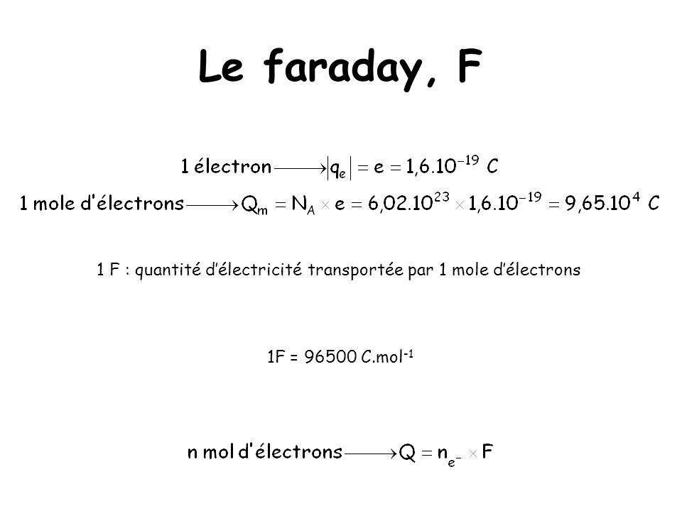 1 F : quantité d'électricité transportée par 1 mole d'électrons