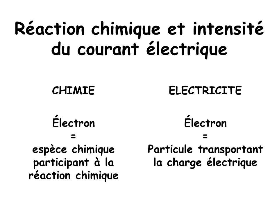 Réaction chimique et intensité du courant électrique