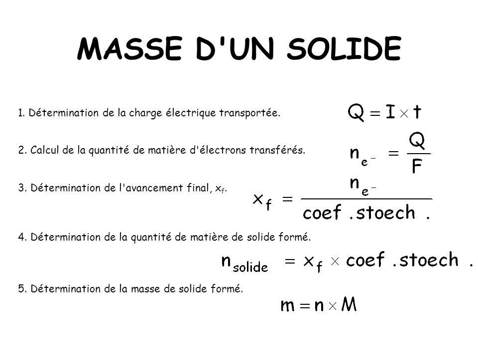 MASSE D UN SOLIDE 1. Détermination de la charge électrique transportée. 2. Calcul de la quantité de matière d électrons transférés.