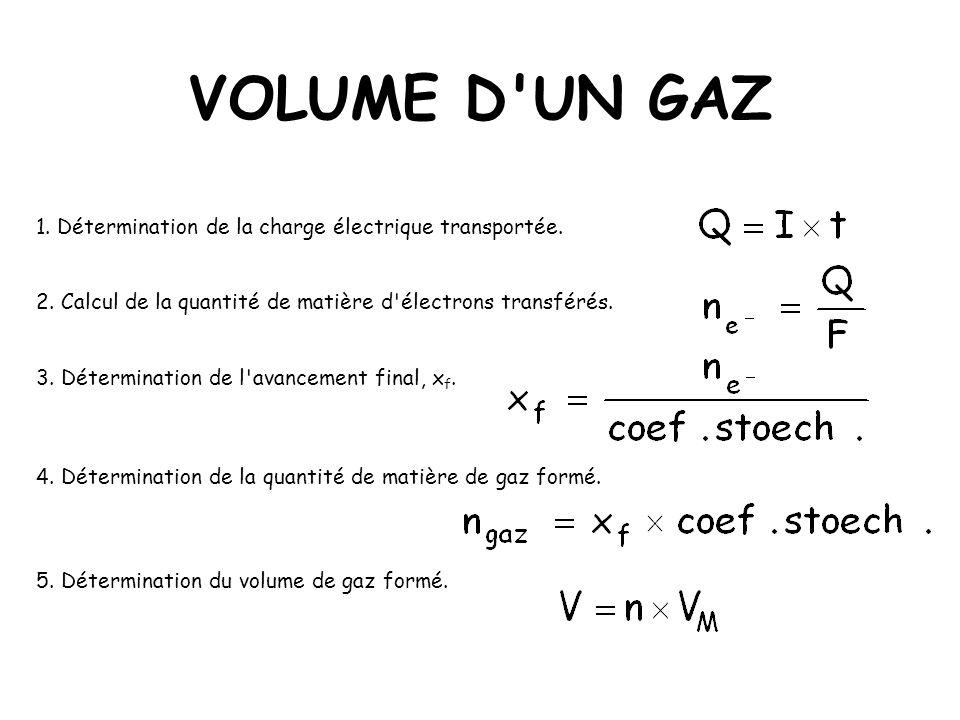 VOLUME D UN GAZ 1. Détermination de la charge électrique transportée.