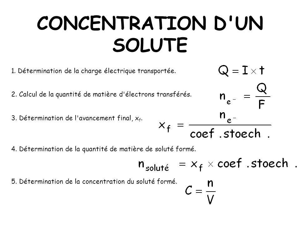 CONCENTRATION D UN SOLUTE