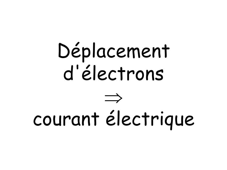 Déplacement d électrons