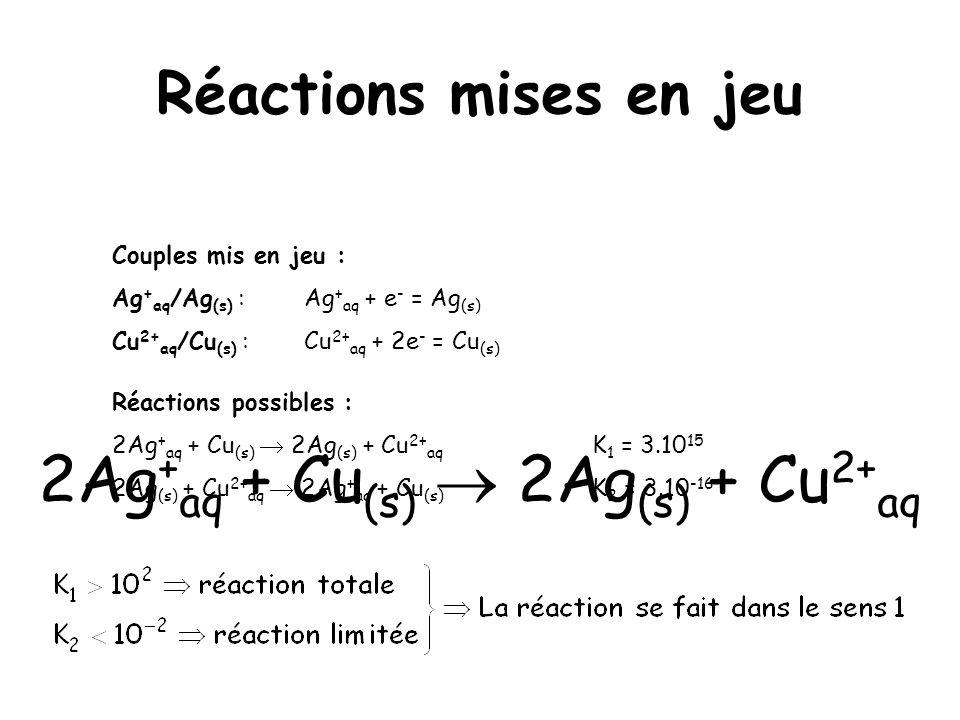 2Ag+aq + Cu(s)  2Ag(s) + Cu2+aq