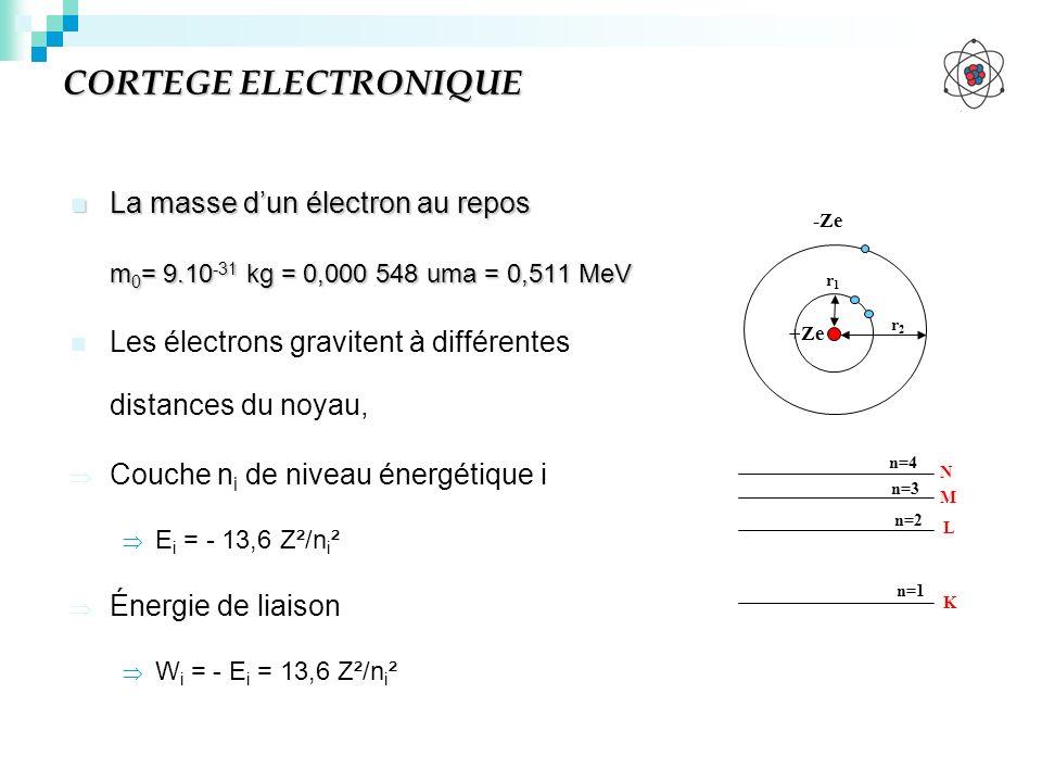 CORTEGE ELECTRONIQUE La masse d'un électron au repos