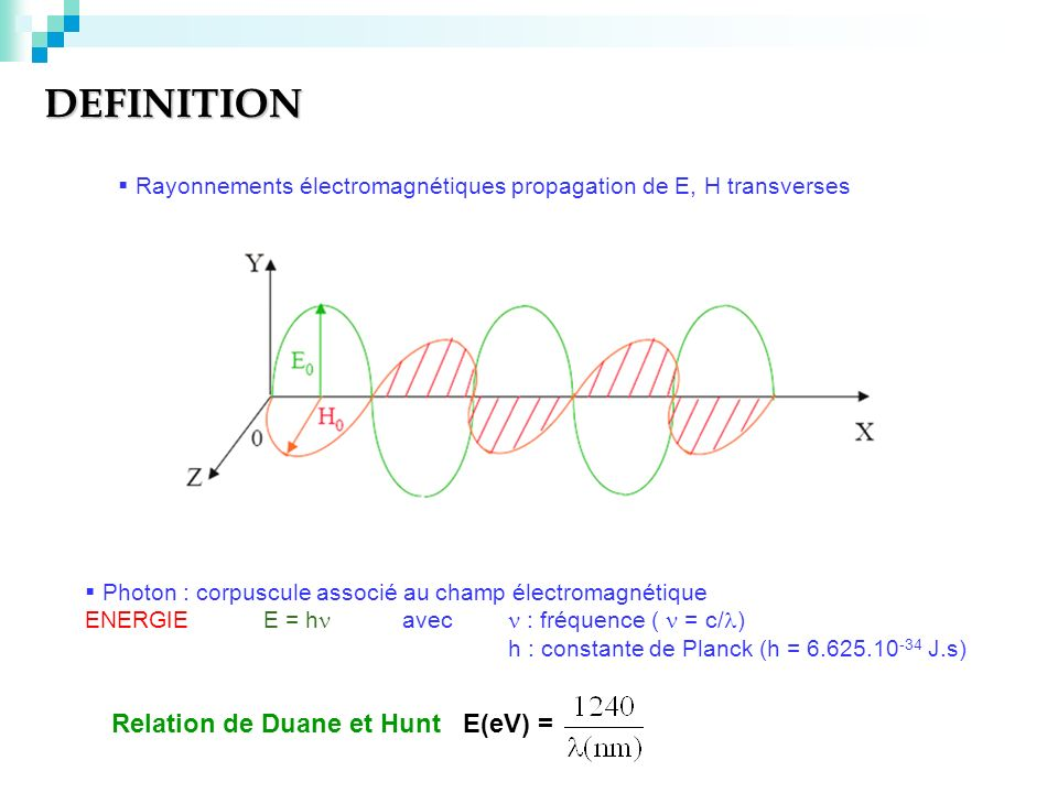 DEFINITION Relation de Duane et Hunt E(eV) =
