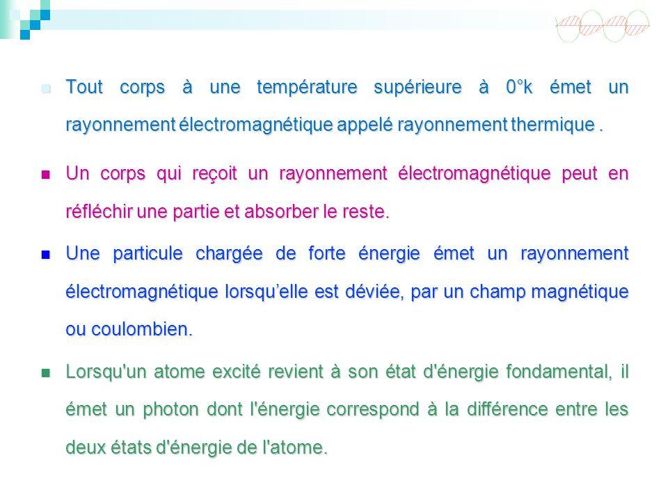 Tout corps à une température supérieure à 0°k émet un rayonnement électromagnétique appelé rayonnement thermique .