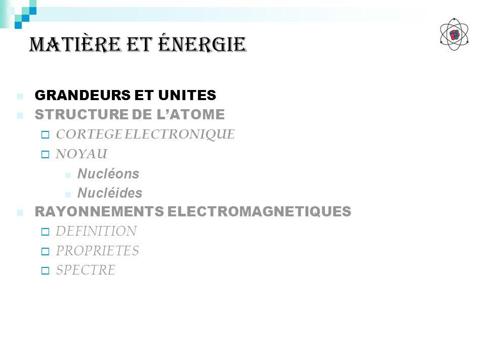 Matière et énergie GRANDEURS ET UNITES STRUCTURE DE L'ATOME