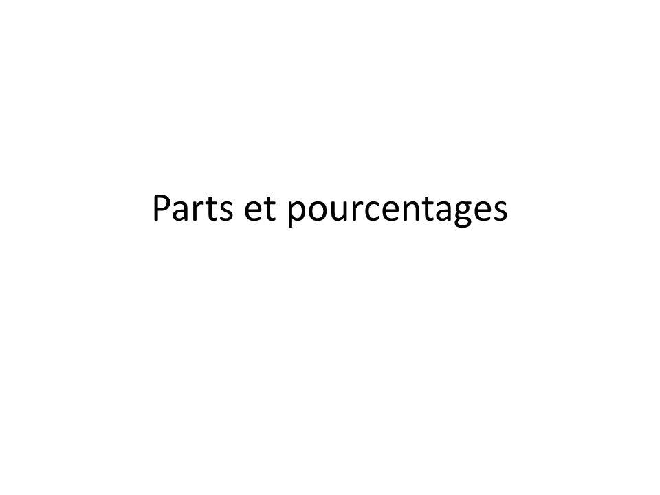 Parts et pourcentages