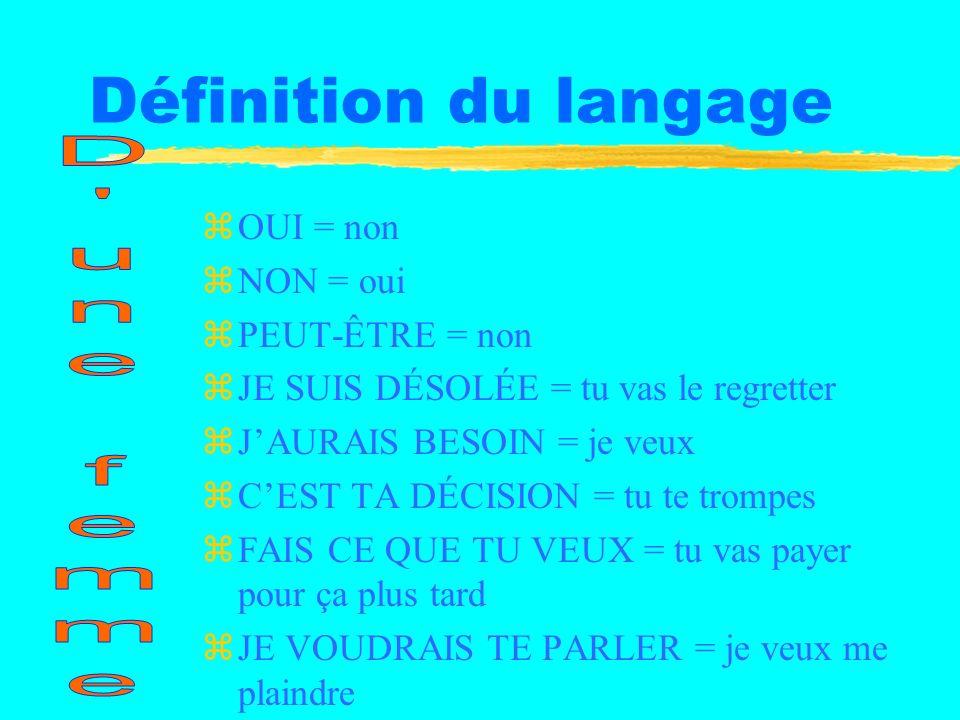 Définition du langage D une femme OUI = non NON = oui PEUT-ÊTRE = non