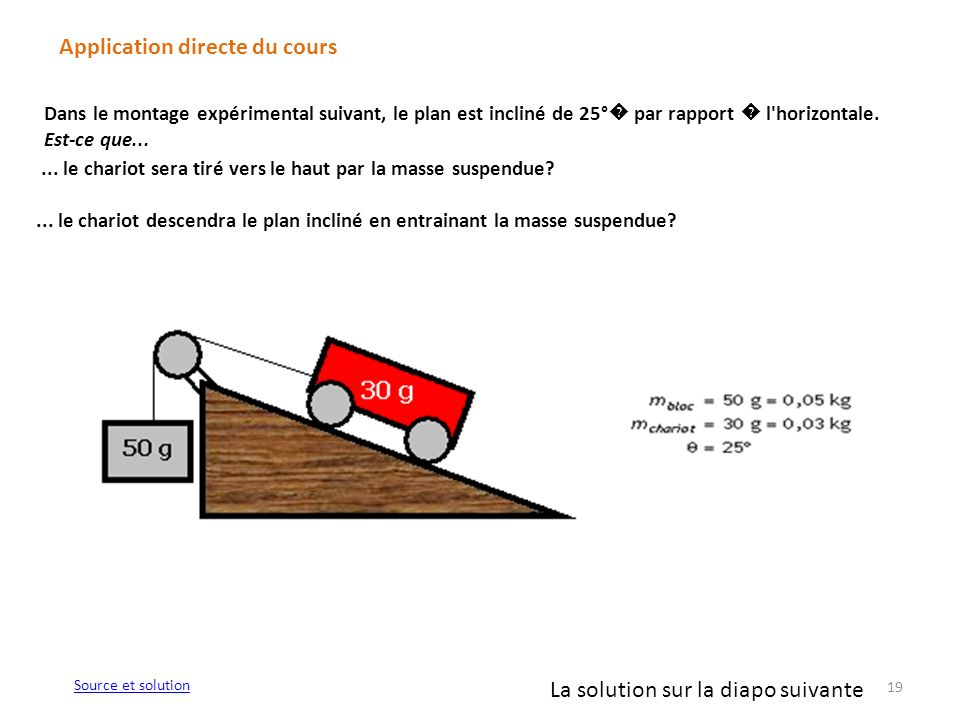 Application directe du cours