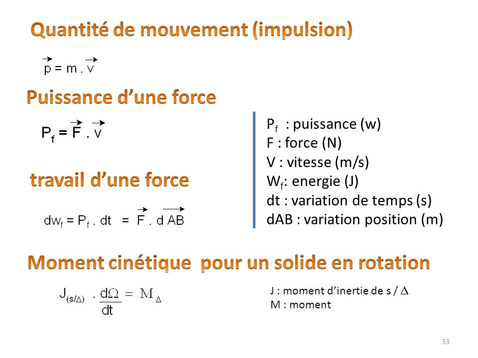 Quantité de mouvement (impulsion)
