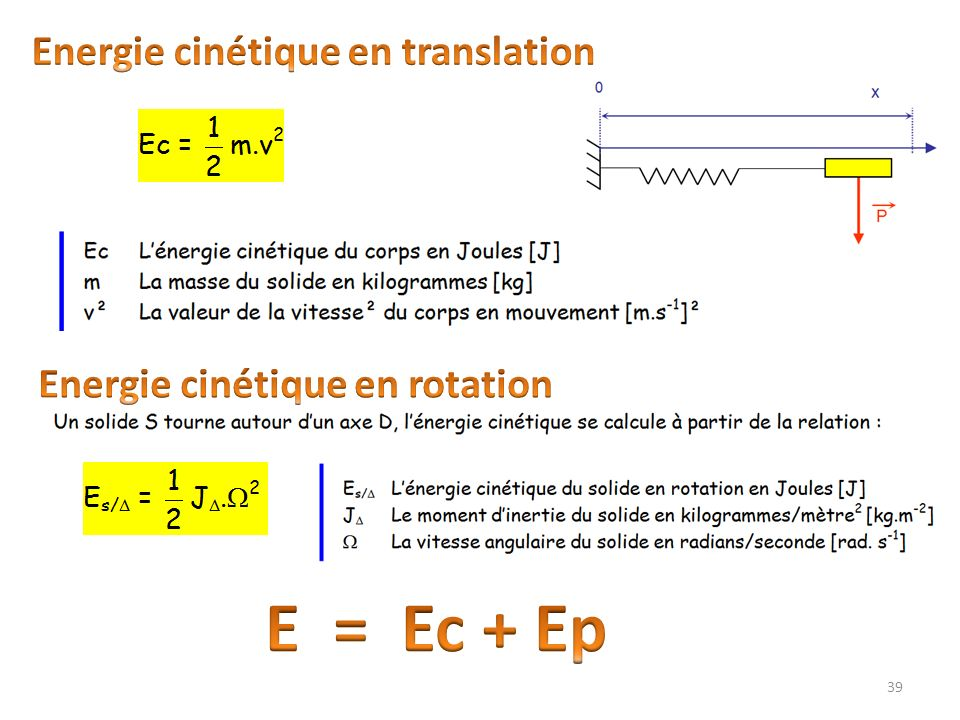 energie cinetique rotation
