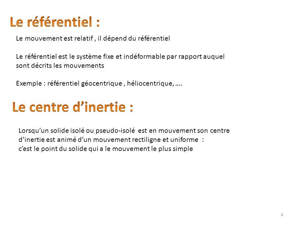 Le référentiel : Le centre d'inertie :