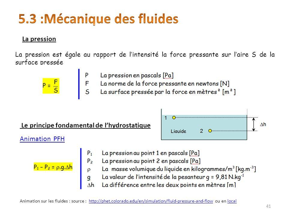 5.3 :Mécanique des fluides
