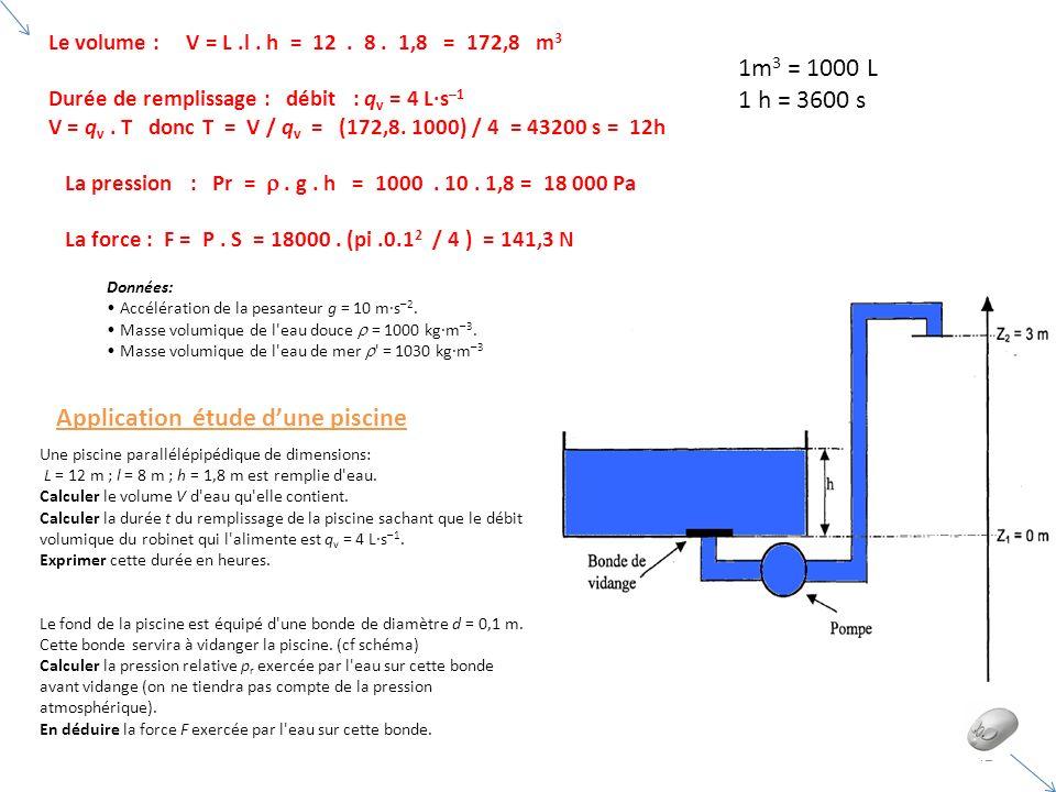 Paradoxe hydrostatique 1m3 = 1000 L 1 h = 3600 s