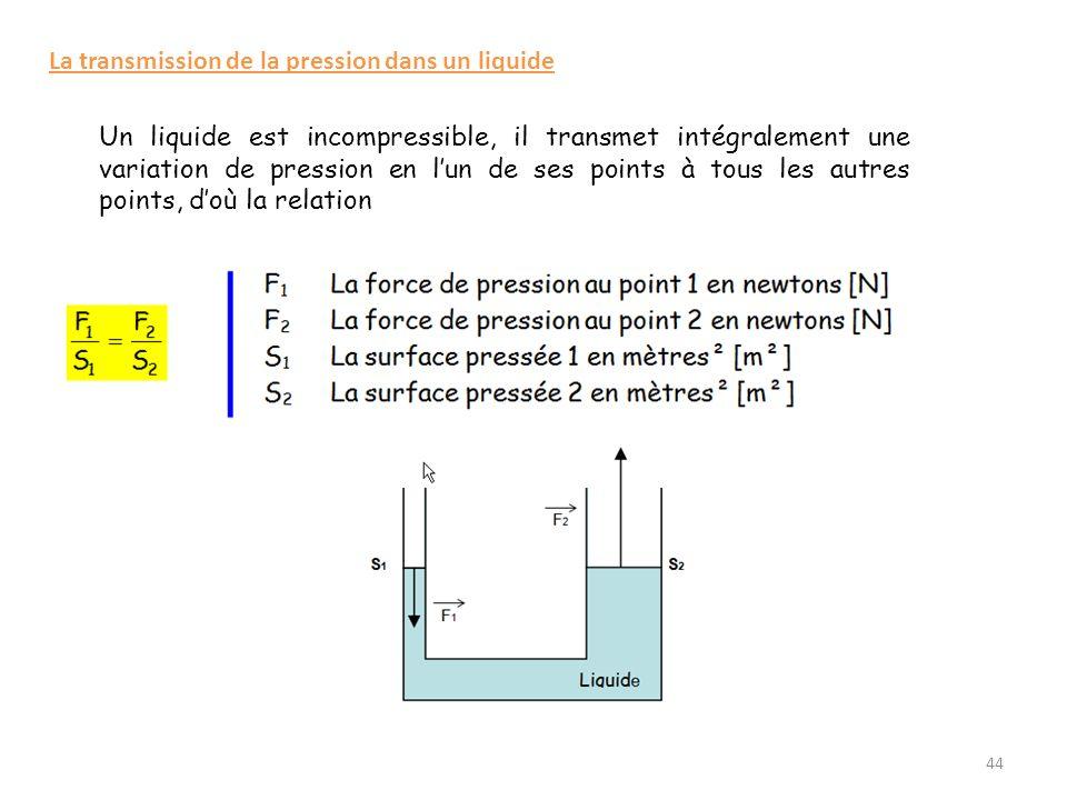 La transmission de la pression dans un liquide
