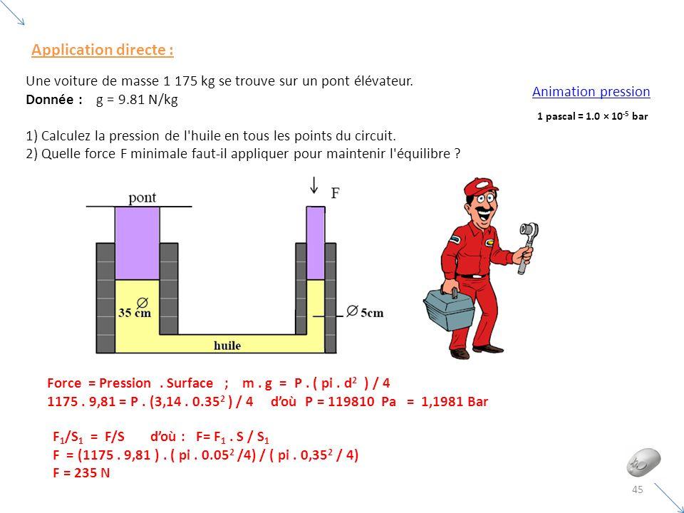 Application directe : Une voiture de masse 1 175 kg se trouve sur un pont élévateur. Donnée : g = 9.81 N/kg.