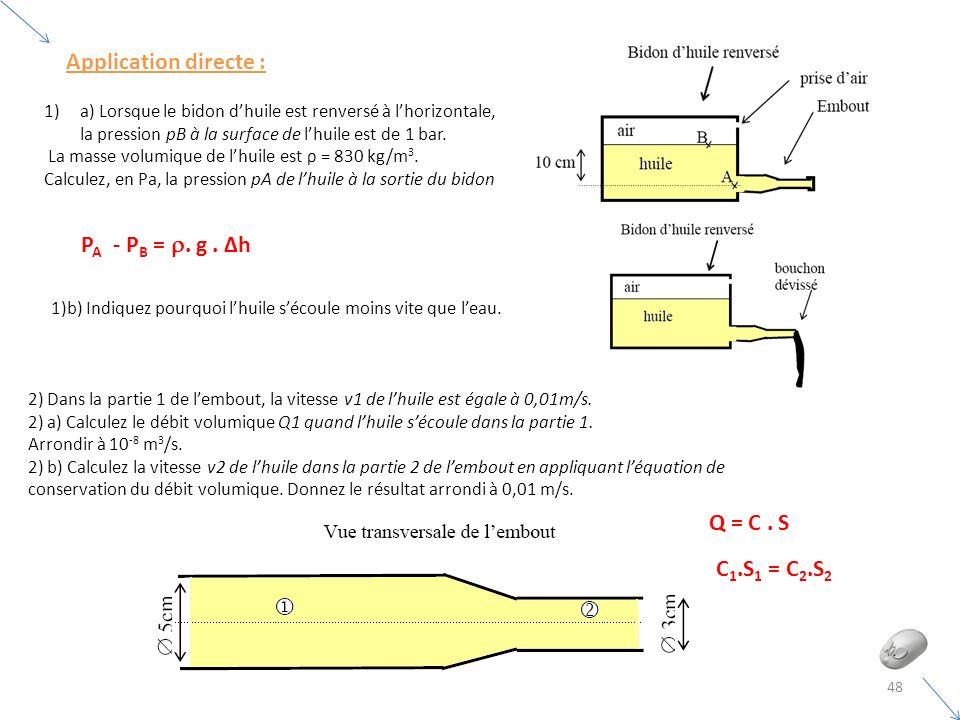 Application directe : PA - PB = . g . Δh Q = C . S C1.S1 = C2.S2