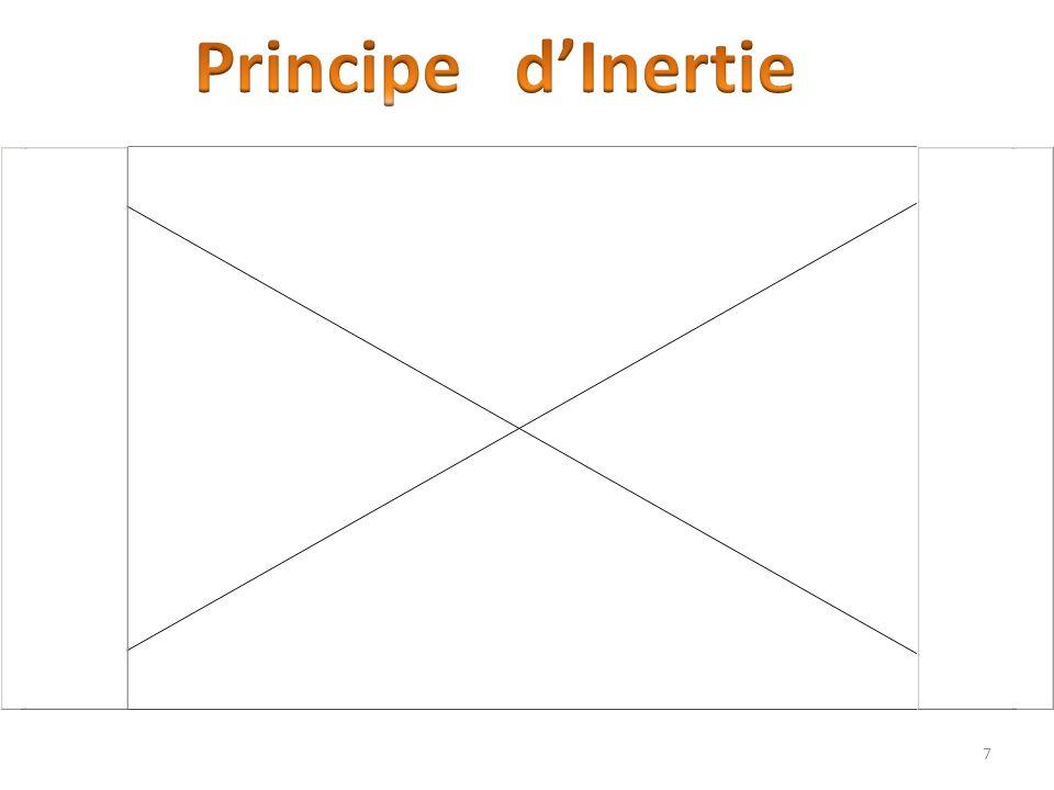 Principe d'Inertie
