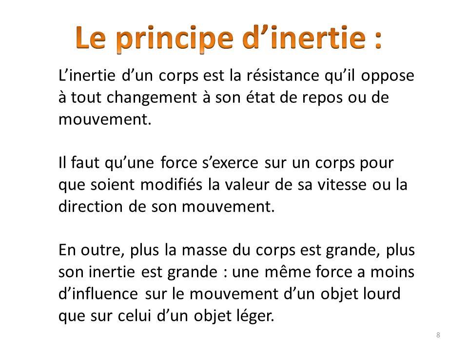 Le principe d'inertie :