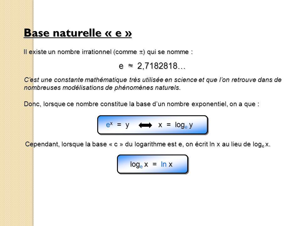 Base naturelle « e » e ≈ 2,7182818… ex = y x = loge y loge x = ln x