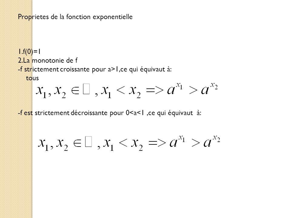 Proprietes de la fonction exponentielle
