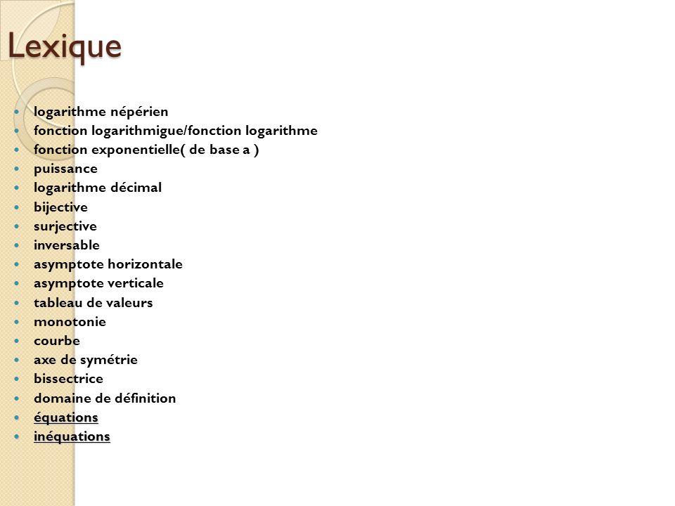 Lexique logarithme népérien fonction logarithmigue/fonction logarithme